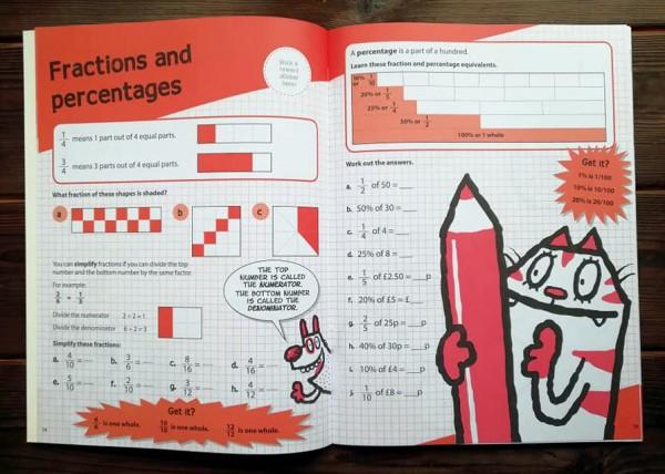 Maths Essentials