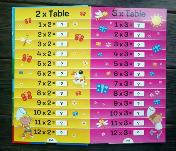 Times Tables! Pull-the-Tab